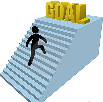 1)目标分解