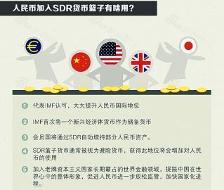 会有越来越多国家愿持有人民币将对中国经济改革产生巨大影响