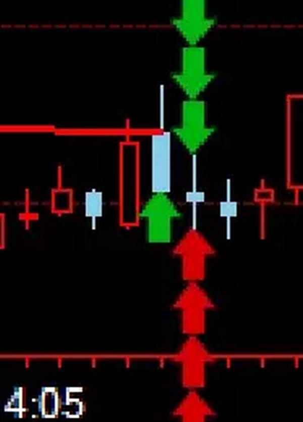《程序化交易实战》8策略编写陷阱信号闪烁