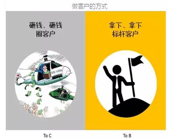 趣图-一张图透析B2B,B2C创业区别图片