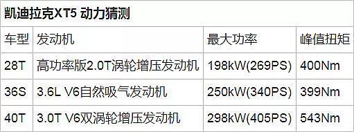 凯迪拉克XT5国产大幅拉低价格取代SRX_凤凰彩票app下载
