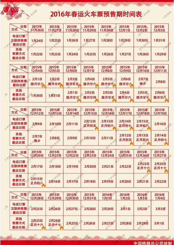 2016年春运火车票预售期时间表