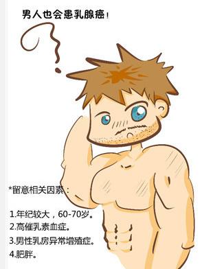 """【漫画】大一男生手绘""""防癌秘籍"""