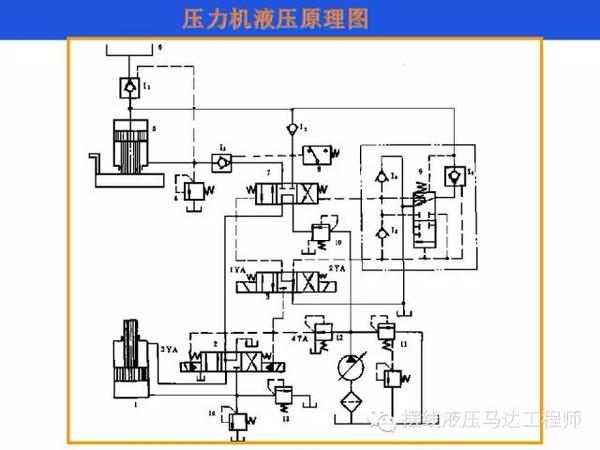 三种典型机床的液压系统控制原理图片