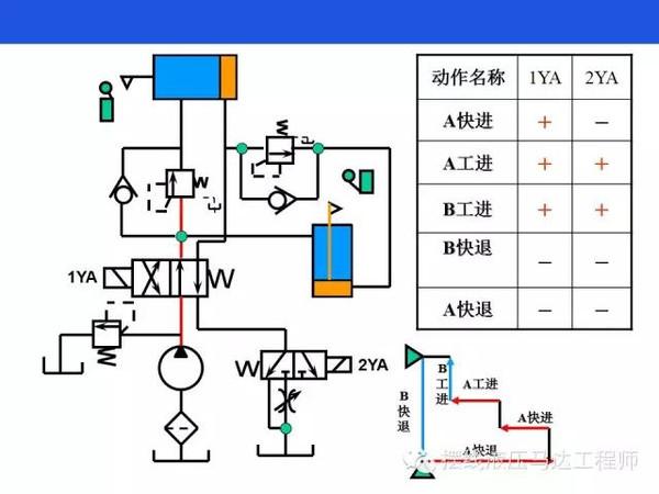 数控控液压机的原理_液压机工作原理图解