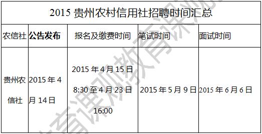 2016贵州农村信用社招聘时间_报名条件