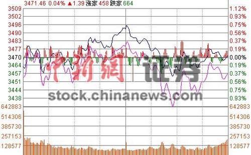 12月9日,海口某证券交易大厅的股民关注大盘走势。周三,沪指维持盘整格局,未能成功冲上3500点。 中新社记者 骆云飞 摄
