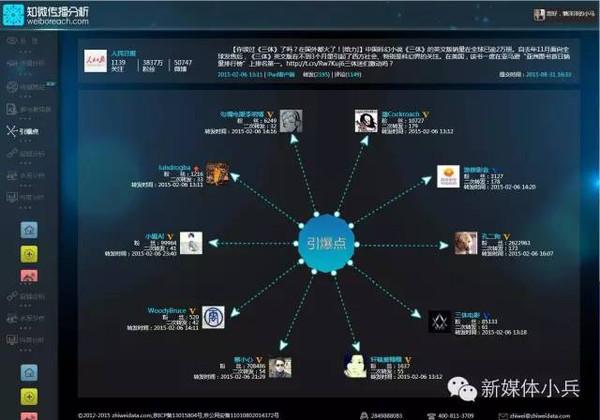 5枚新媒体传播分析工具图片