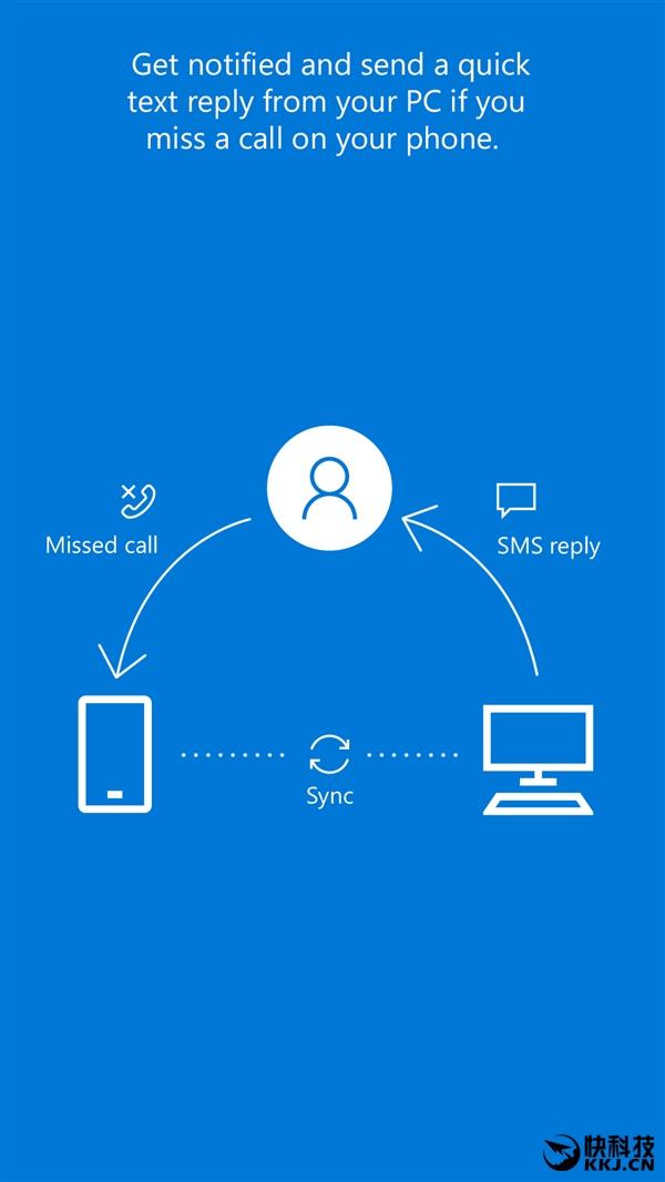 微软小娜正式登陆iPhone、Android手机!