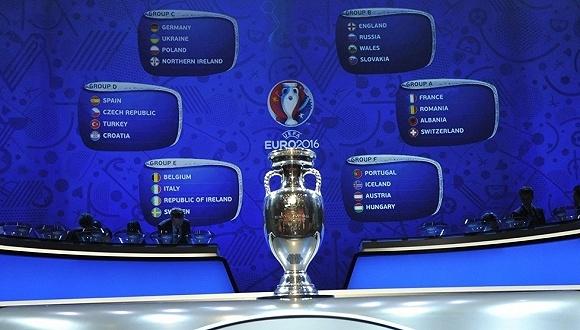 欧洲杯决赛圈抽签揭晓 比利时意大利混战死亡之组(组图)