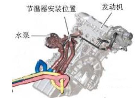储液罐内部结构图