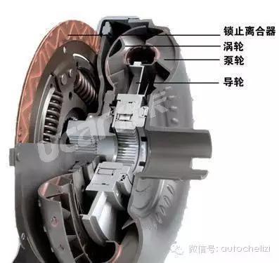 液力变矩器,发动机和变速箱的 大媒