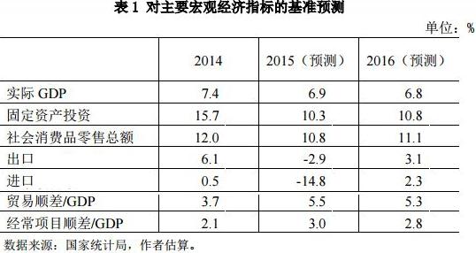 gdp论文_财政收入指标论文,GDP质量的优化有关论文范文参考(2)