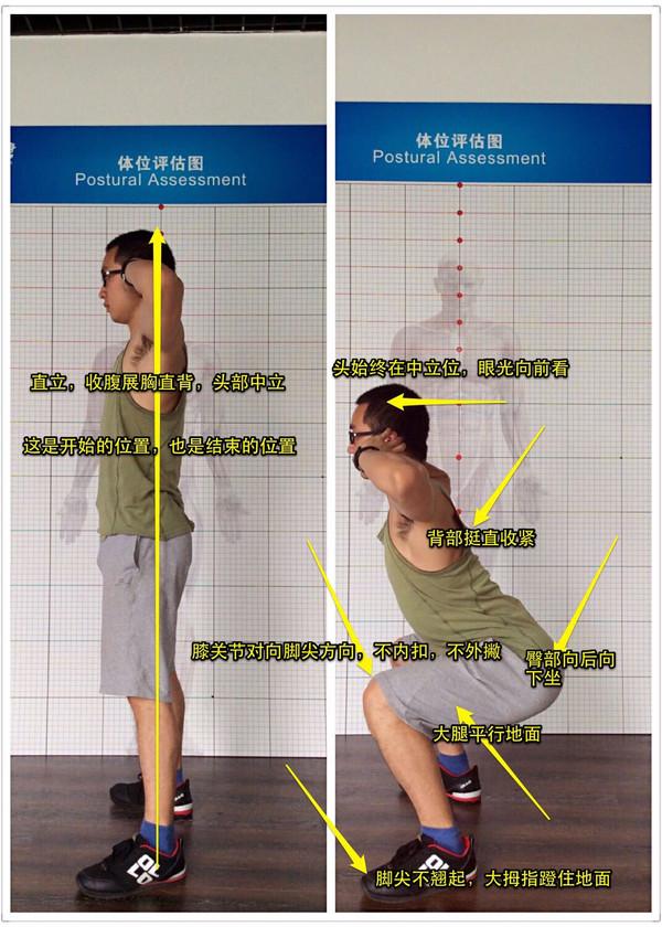 時尚 正文  保持深蹲的正確姿勢是我們在深蹲時避免受運動傷害的保障.圖片