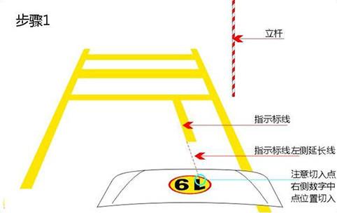 直角转弯看点_坡道定点停车和起步视频 _网络排行榜