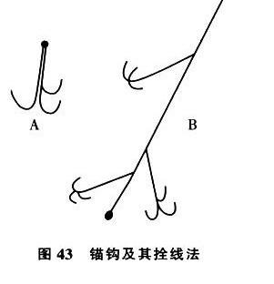 海竿鱼钩线方法图解