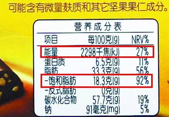 聪明妈妈采购必备技能:看懂食品营养标签_腾讯分分彩官网