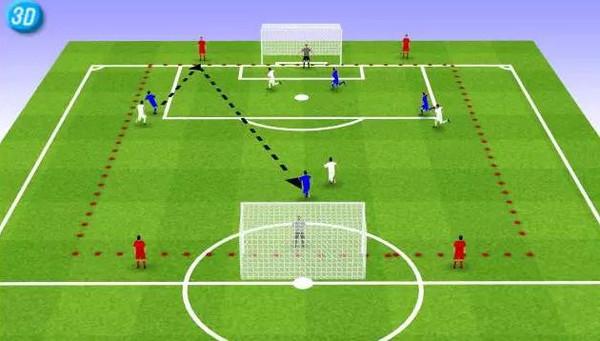 一刻足球3D训练教案第一期--传控训练(一)