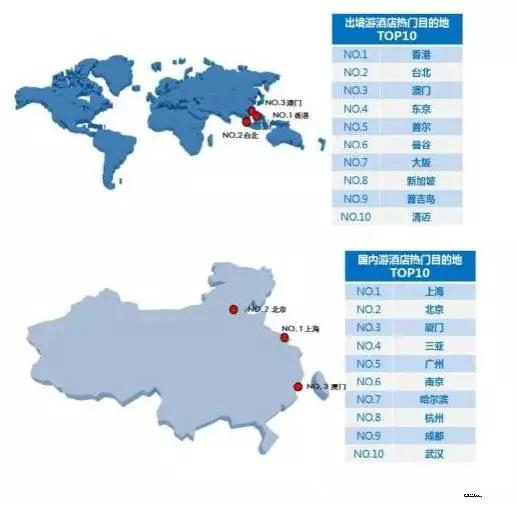 首尔和大阪gdp哪个高_上海GDP已超韩国首尔和新加坡