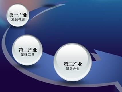 中国宏观经济政策_2016年中国宏观经济展望:稳中求进,注重供给结构改革