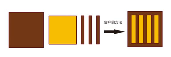 cdr手绘宫殿教程