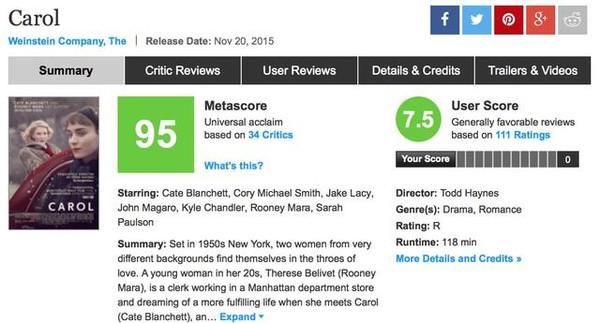 这部女同性恋电影打败了97%的爱情片