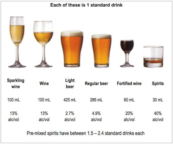 計算 飲酒 量