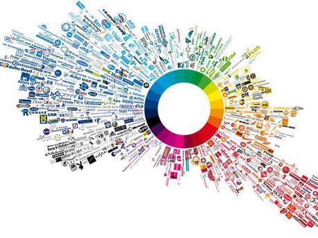 2015年最新电子商务运营模式有哪些?