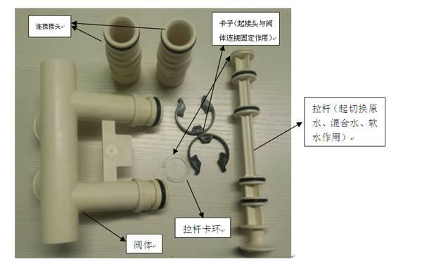 案例分享丨各品牌软水机和中央净水机的旁通阀介绍图片