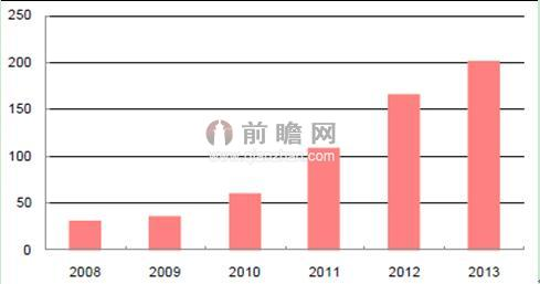 GDP10000亿美元的国家_江苏gdp破10万亿图片