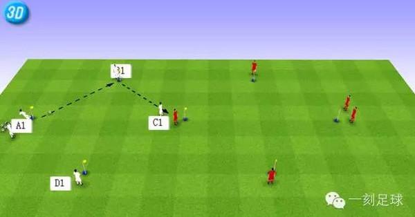 一刻足球3D训练教案第四期--传控训练(三)