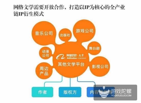 """阿里文学宣布""""光合计划"""":将力推1000部中短篇网络小说"""