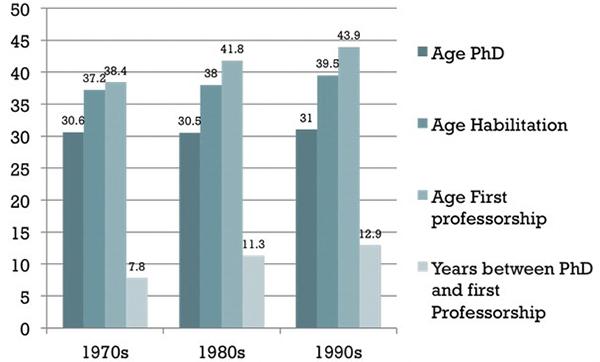 张家港户籍人口平均年龄_我国人口平均年龄