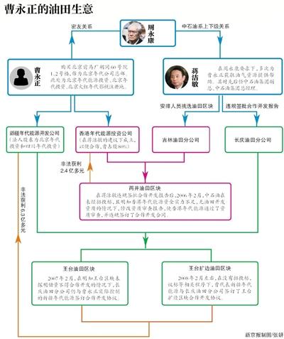 自2013年7月被查封后,时至本日,北京年月公司仍到处贴满封条。新京报记者 封莉 摄