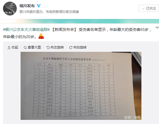 宁夏银川公交火警事变伤者名单颁布 初判是故意犯法放火