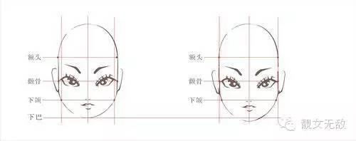 服装画脸型手绘技法