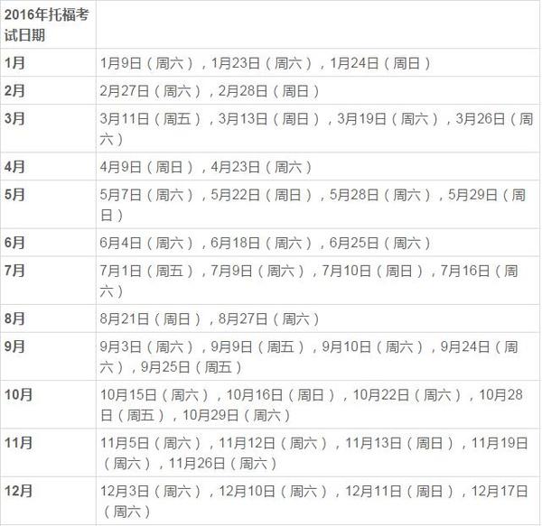 2016年出国留学考试时间地点一览表