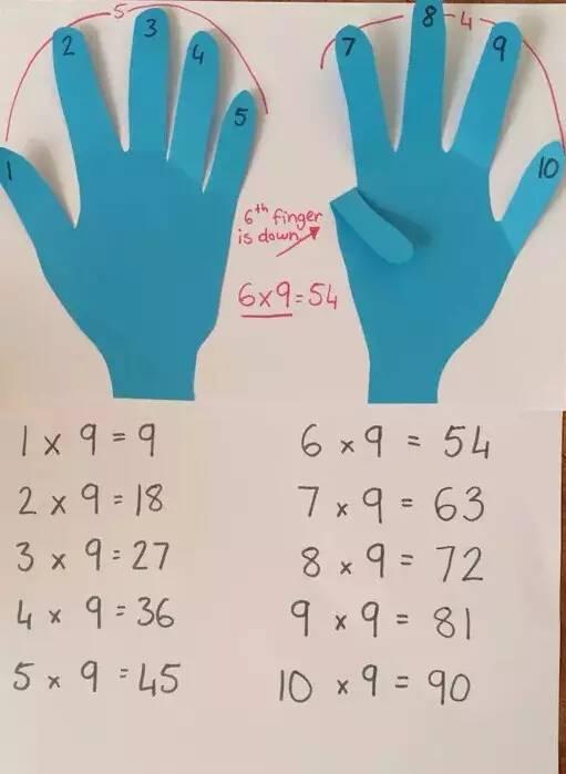【手工篇】27个简单好看的幼儿园手工制作(强力推荐)