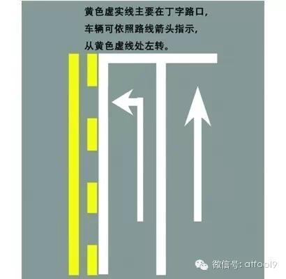 黄线 白线 虚线 实线 怎么看