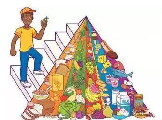 看下图,金字塔的一侧是热爱跑步,踢球的孩子,运动才是健康饮食最重要