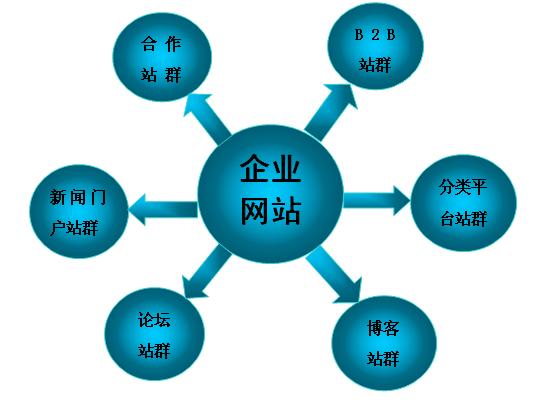 seo产品_z-blog淘宝客多产品单页seo程序安装方法_seo优化:seo关键词优化怎么做