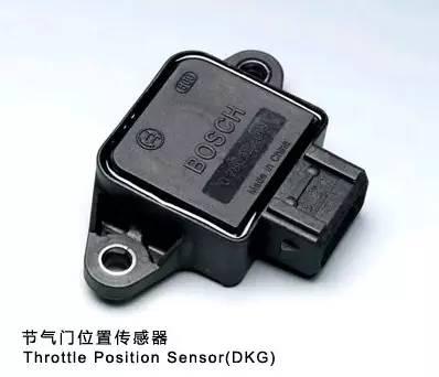2.进气压力传感器   3.进气温度传感器   1.节气门位置传感高清图片