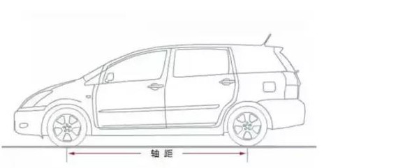 汽车图纸卷尺设计图
