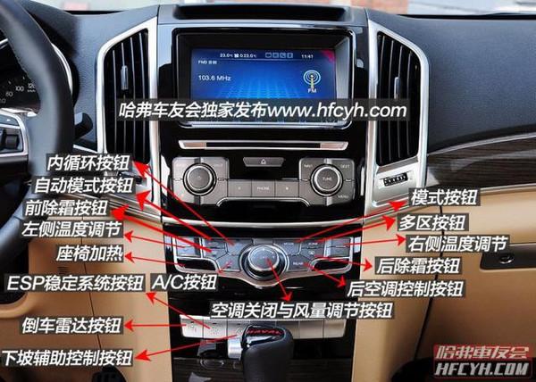 哈弗h9全车功能详解图,各项功能按键图文解说