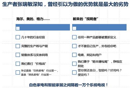 """1.5 政策性调控将""""三高""""企业和不规范平台公司判了死刑"""
