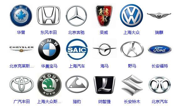 上海通用汽车标志_国产汽车标志图片大全