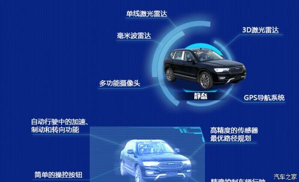 信息科技 人工智能视角下的无人驾驶汽车高清图片