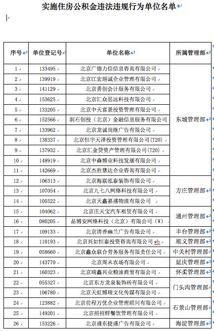 北京公积金办理中心 初次颁布公积金提取违规名单