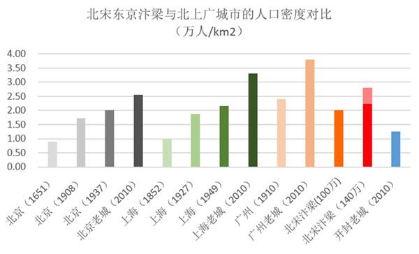 http://www.weixinrensheng.com/lishi/1207326.html