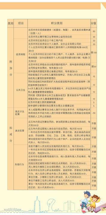 l流动人口管理制度_流动 人口管理 制度图片专题